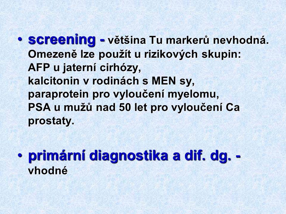 screening - většina Tu markerů nevhodná