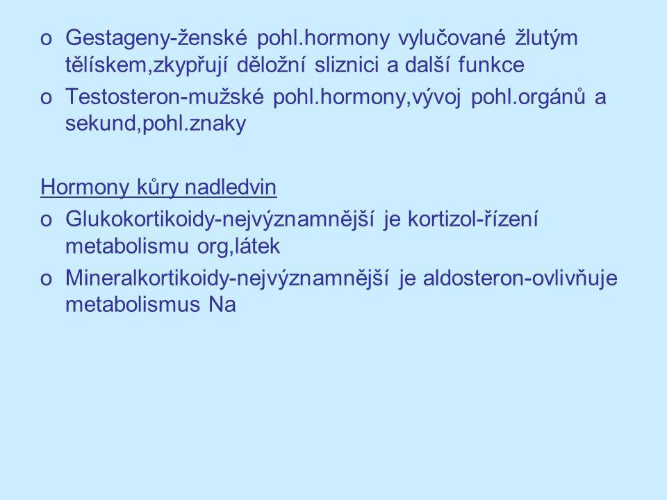 Gestageny-ženské pohl