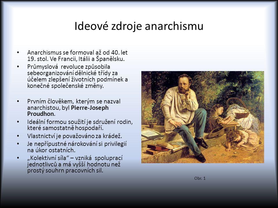 Ideové zdroje anarchismu