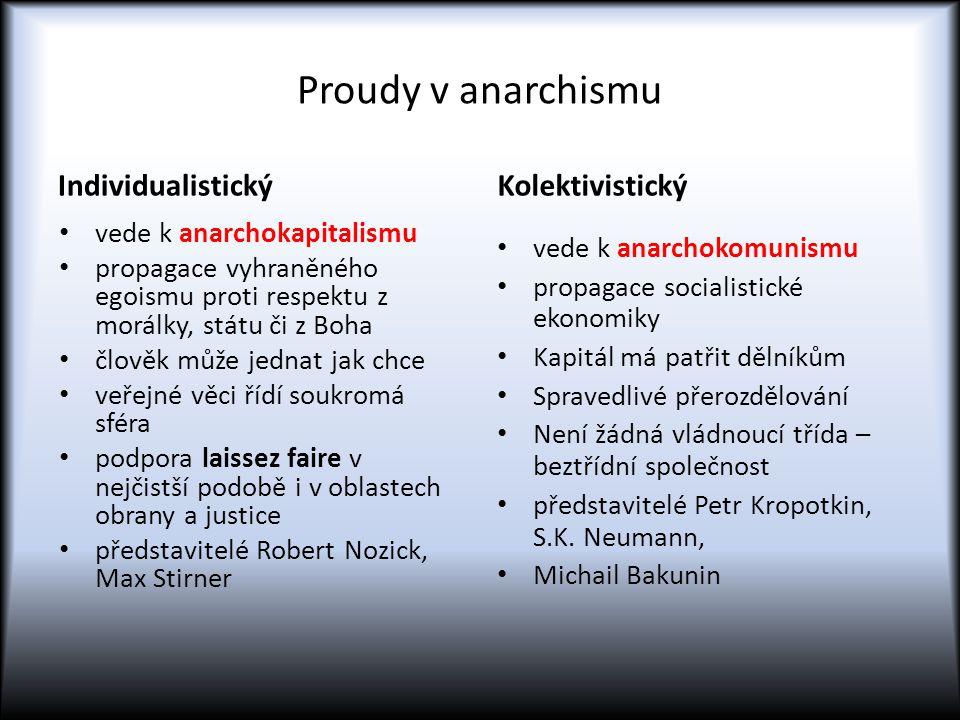 Proudy v anarchismu Individualistický Kolektivistický
