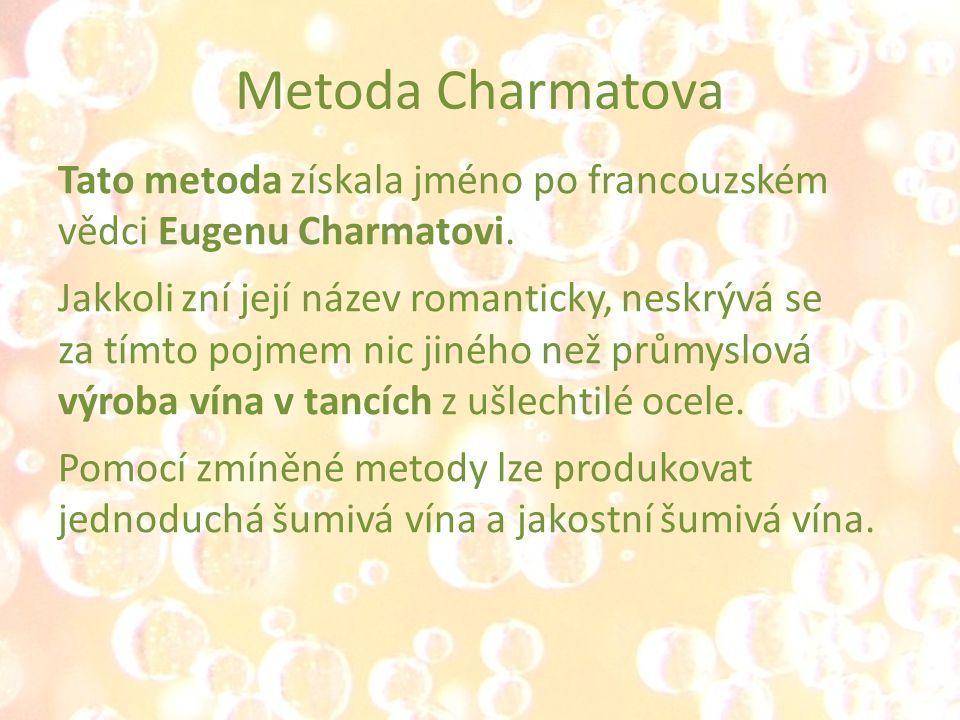 Metoda Charmatova
