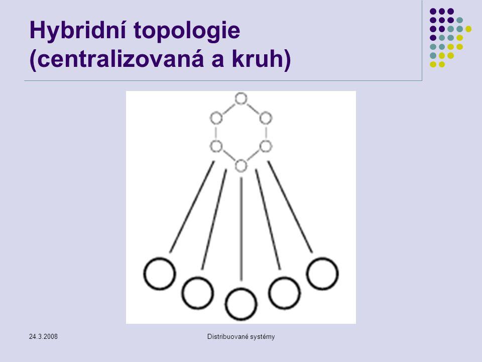 Hybridní topologie (centralizovaná a kruh)