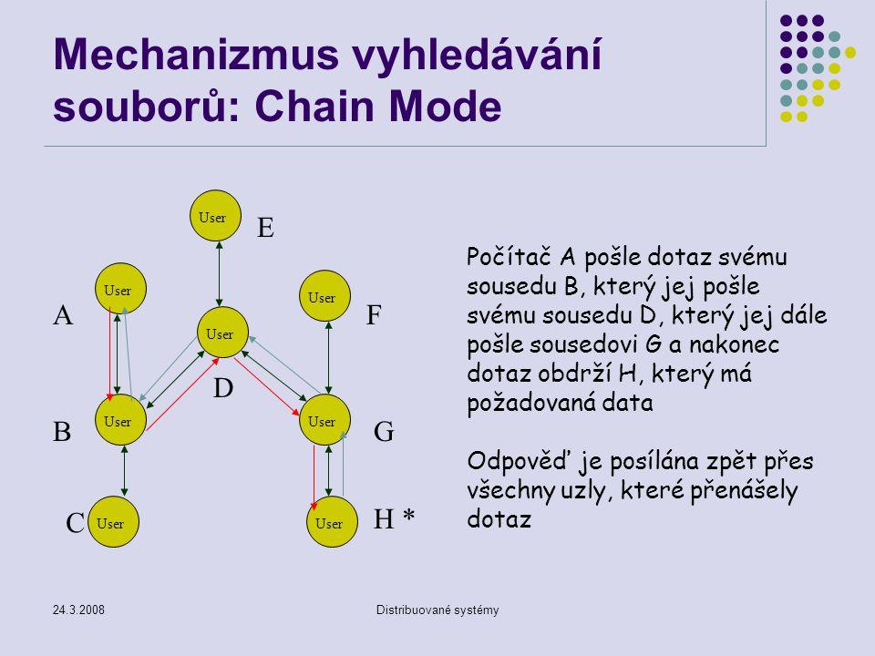 Mechanizmus vyhledávání souborů: Chain Mode