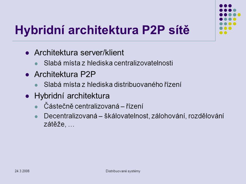 Hybridní architektura P2P sítě