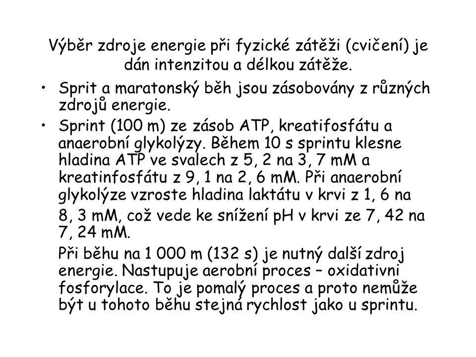 Výběr zdroje energie při fyzické zátěži (cvičení) je dán intenzitou a délkou zátěže.