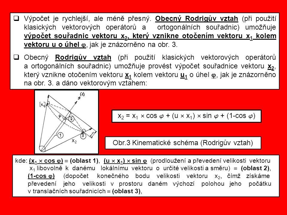 x2 = x1  cos  + (u  x1)  sin  + (1-cos )