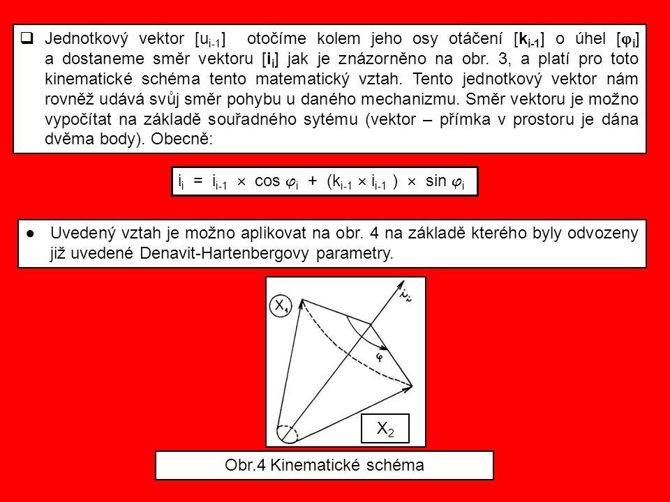Obr.4 Kinematické schéma