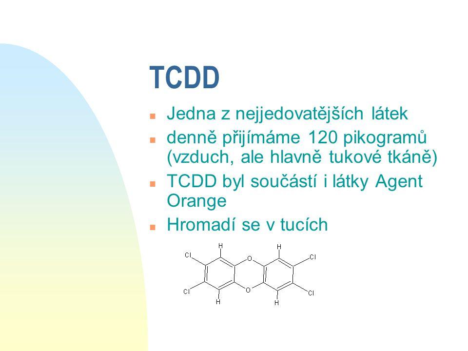 TCDD Jedna z nejjedovatějších látek