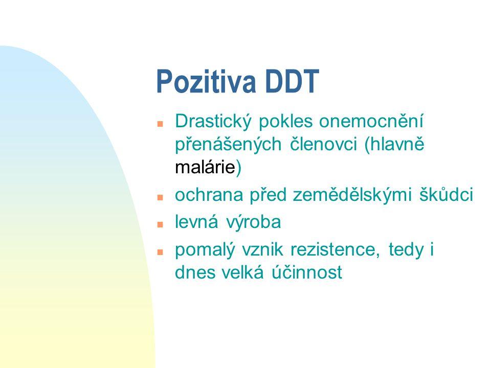 Pozitiva DDT Drastický pokles onemocnění přenášených členovci (hlavně malárie) ochrana před zemědělskými škůdci.