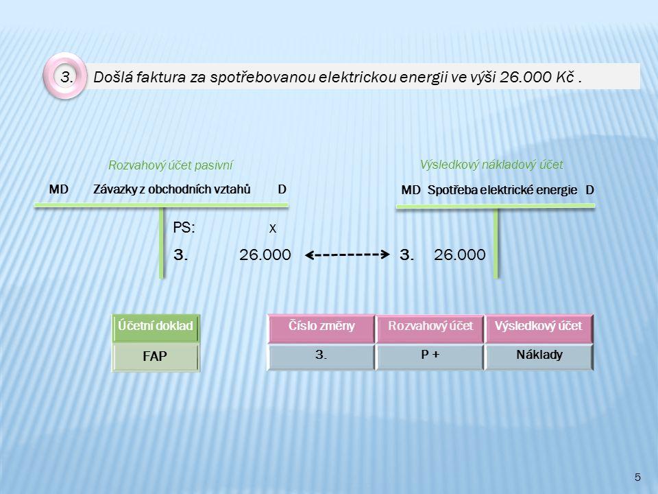 Došlá faktura za spotřebovanou elektrickou energii ve výši 26.000 Kč .
