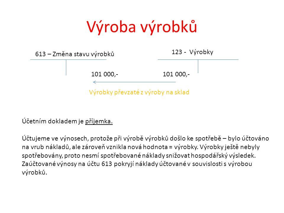 Výroba výrobků 123 - Výrobky 613 – Změna stavu výrobků 101 000,-