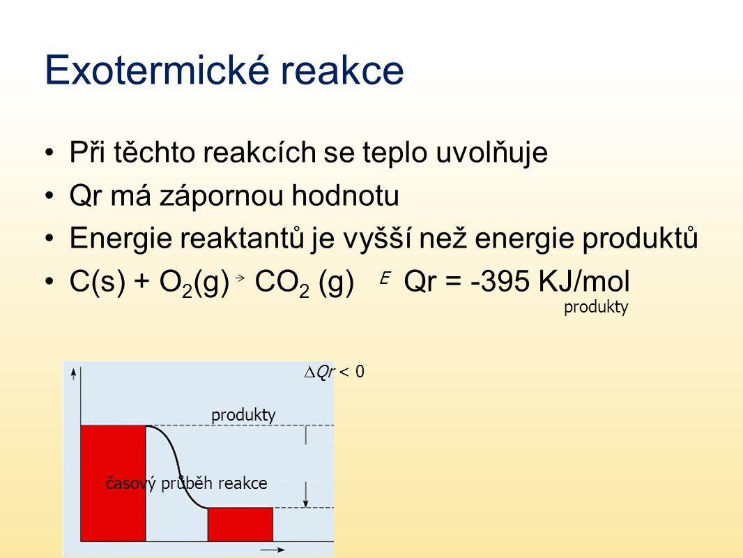 Exotermické reakce Při těchto reakcích se teplo uvolňuje