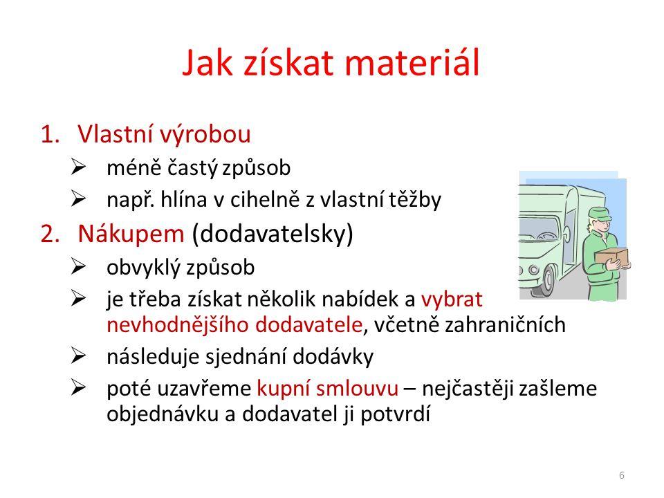 Jak získat materiál Vlastní výrobou Nákupem (dodavatelsky)