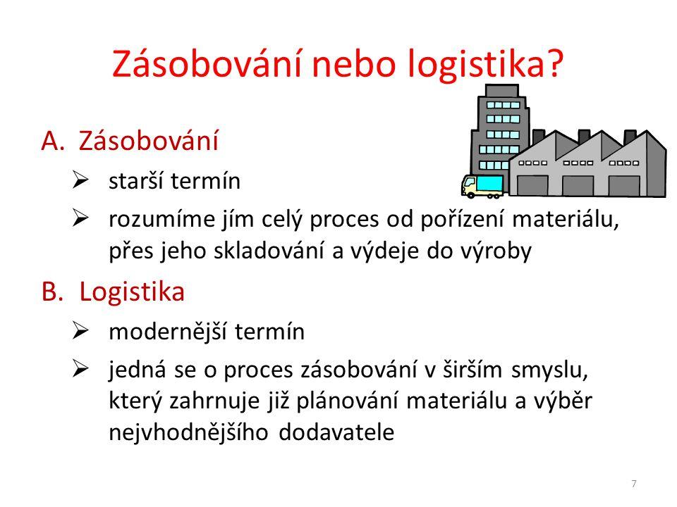 Zásobování nebo logistika
