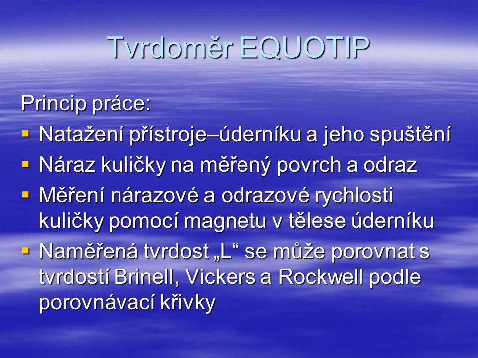 Tvrdoměr EQUOTIP Princip práce: