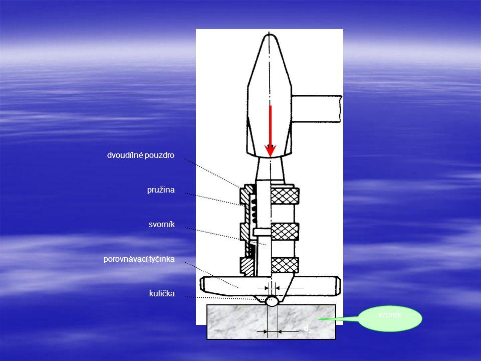 F dvoudílné pouzdro pružina svorník porovnávací tyčinka d1 kulička