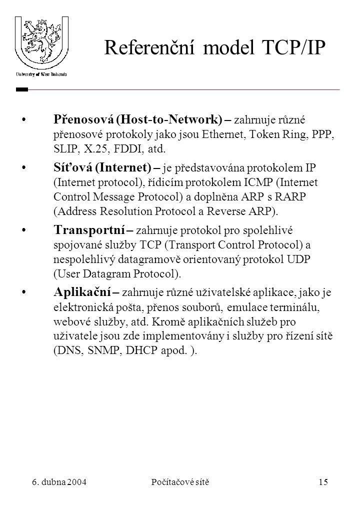 Referenční model TCP/IP