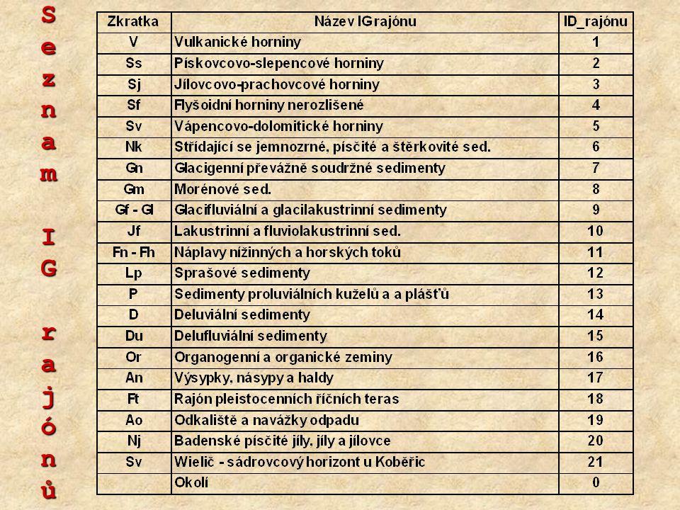Seznam IG rajónů Podle území vyznačujících se obdobnými IG podmínkami bylo rozlišeno 21 rajónů
