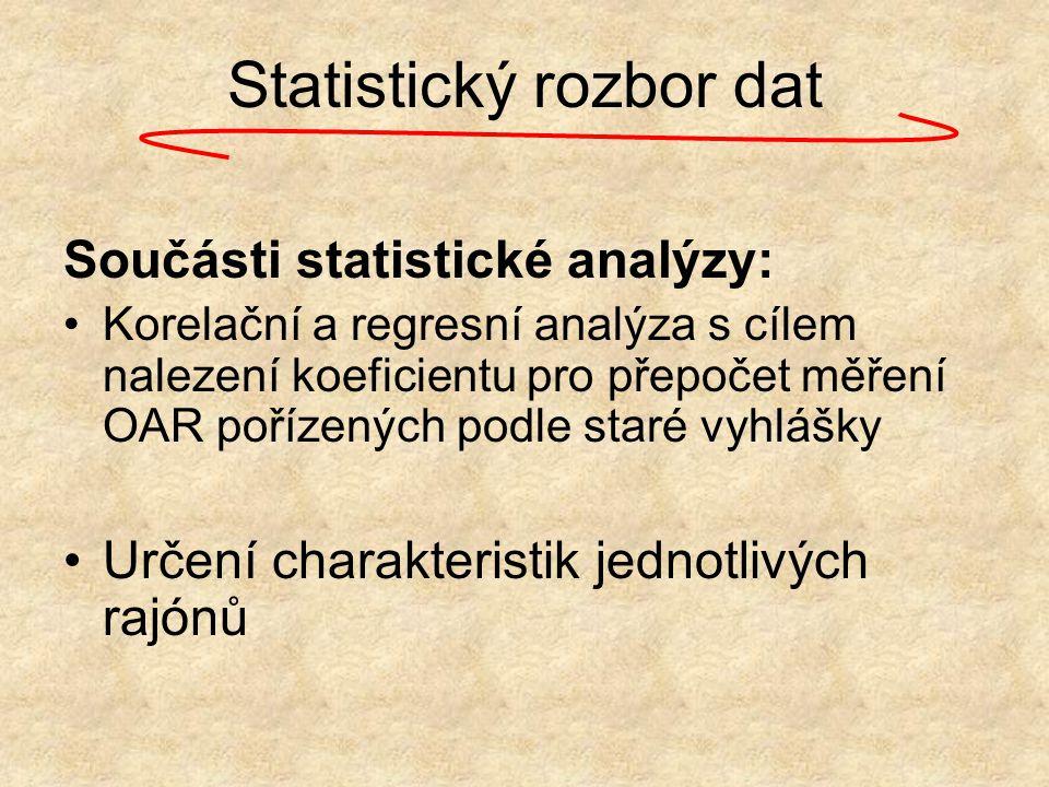 Statistický rozbor dat