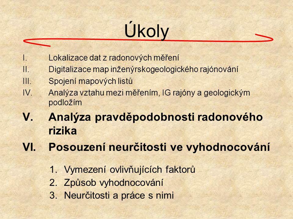 Úkoly Analýza pravděpodobnosti radonového rizika