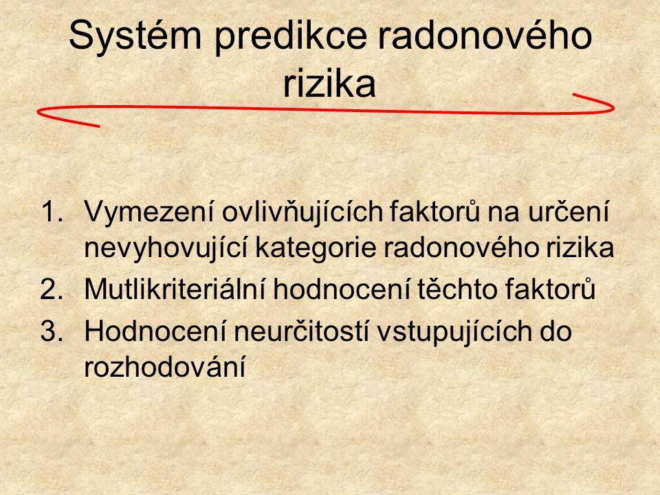 Systém predikce radonového rizika
