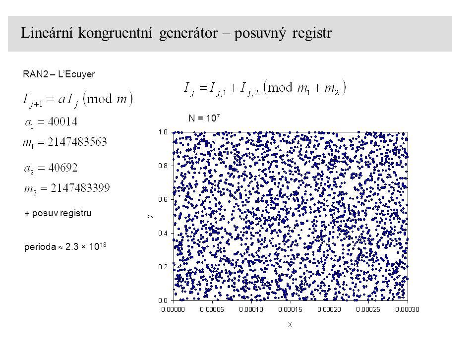 Lineární kongruentní generátor – posuvný registr