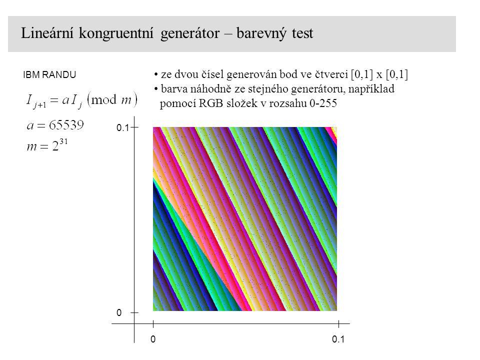 Lineární kongruentní generátor – barevný test