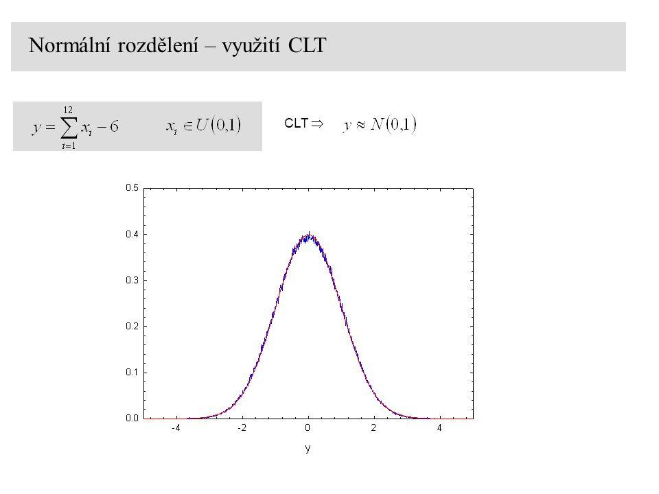 Normální rozdělení – využití CLT