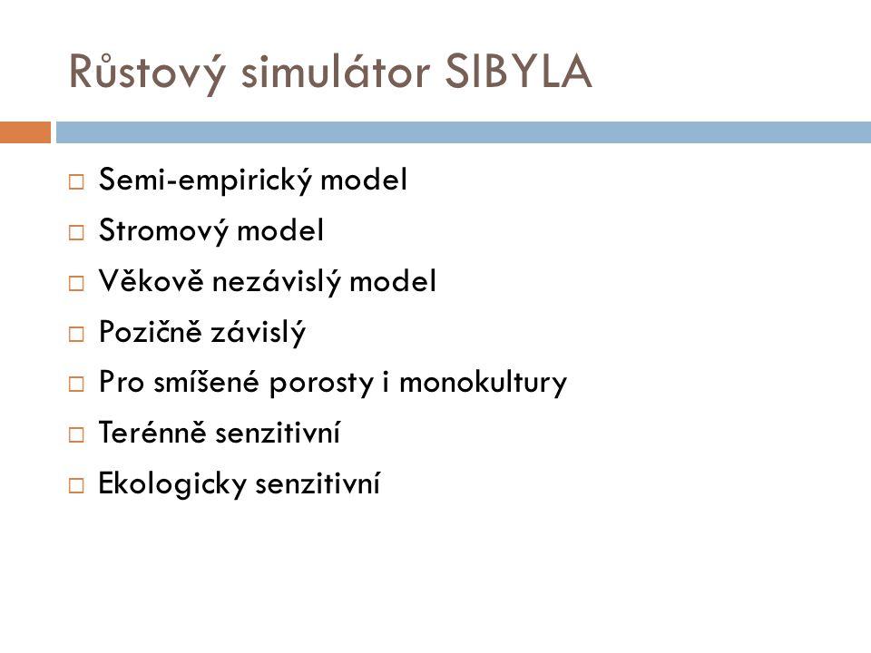 Růstový simulátor SIBYLA