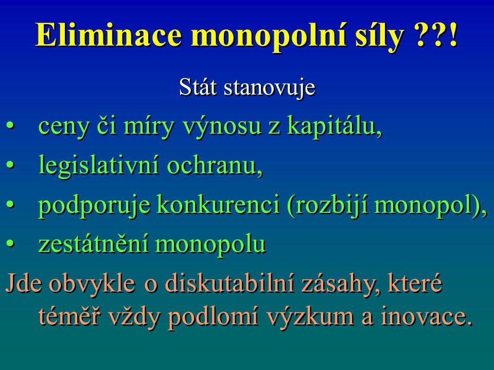 Eliminace monopolní síly !