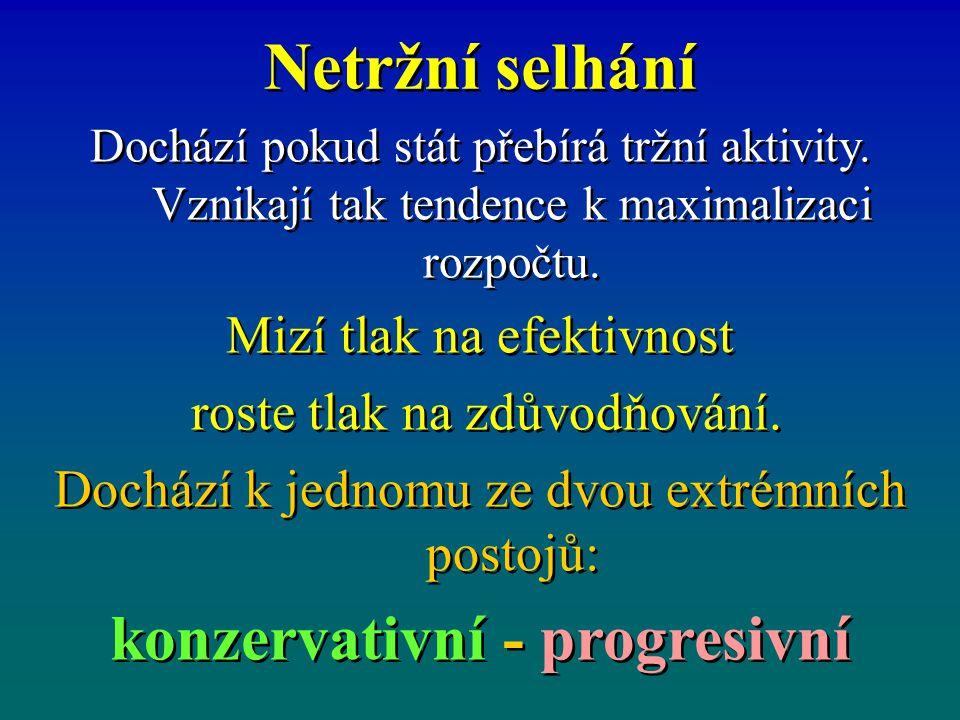 konzervativní - progresivní