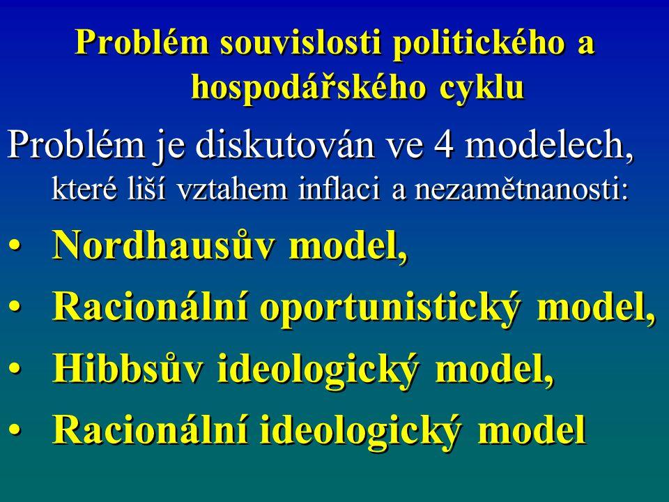Problém souvislosti politického a hospodářského cyklu