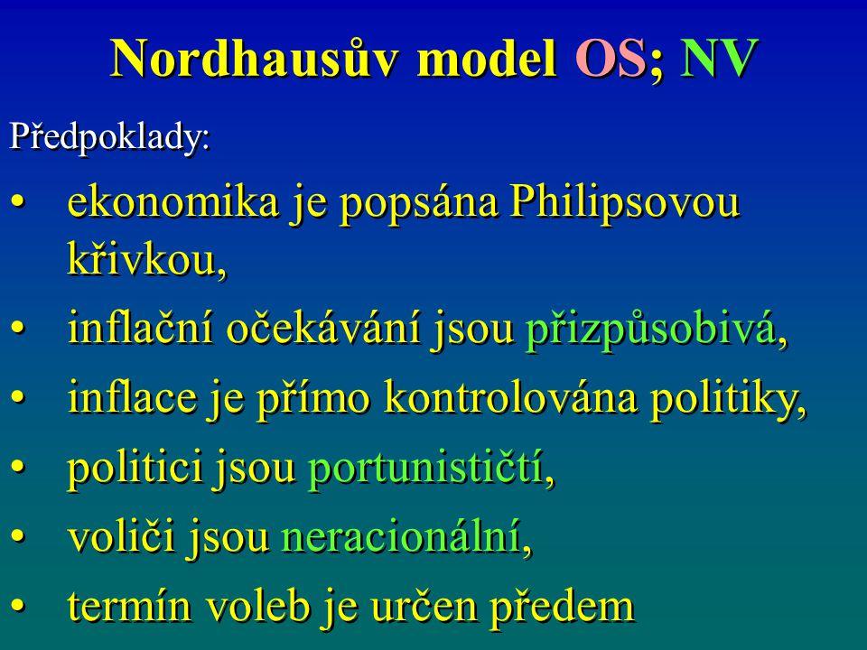 Nordhausův model OS; NV