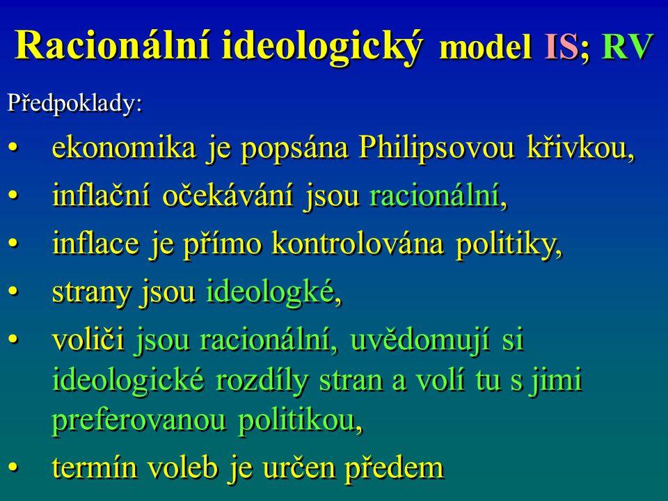 Racionální ideologický model IS; RV