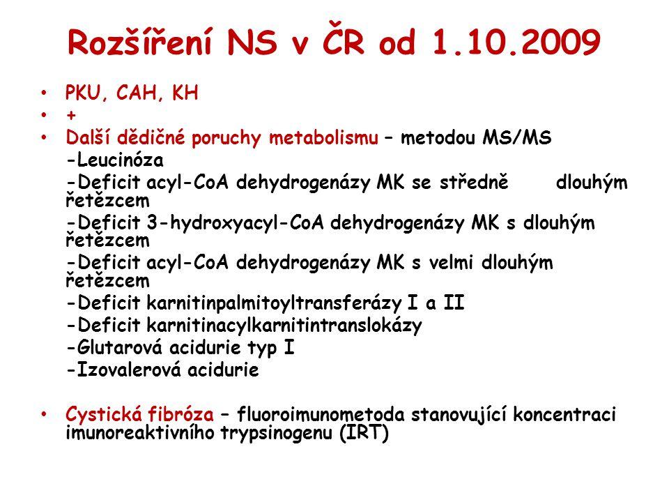 Rozšíření NS v ČR od 1.10.2009 PKU, CAH, KH +