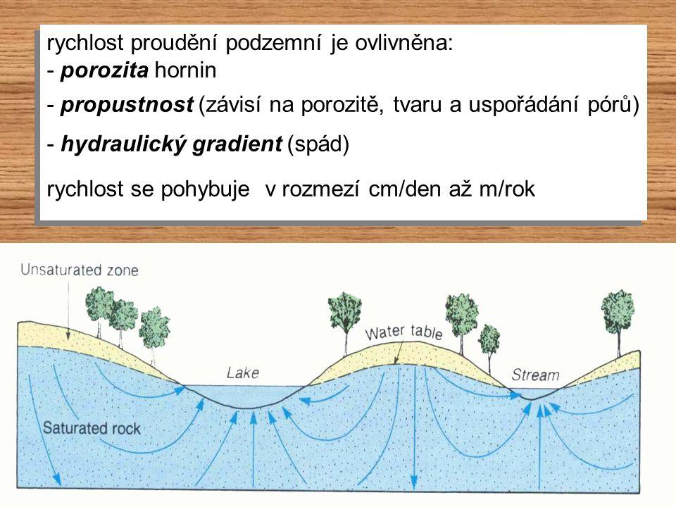 rychlost proudění podzemní je ovlivněna: