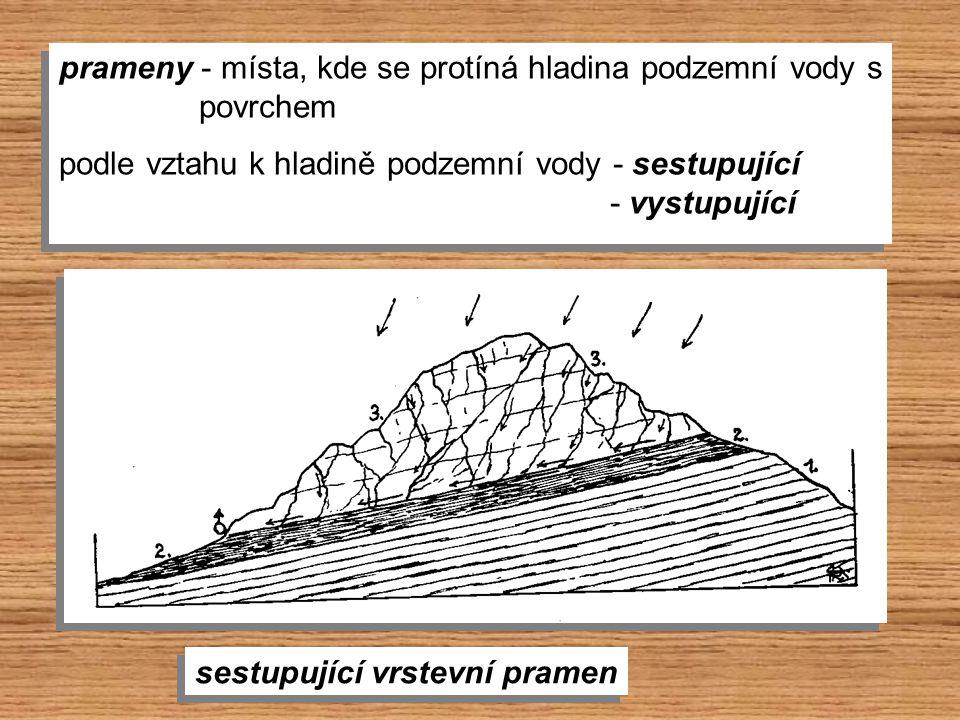 prameny - místa, kde se protíná hladina podzemní vody s