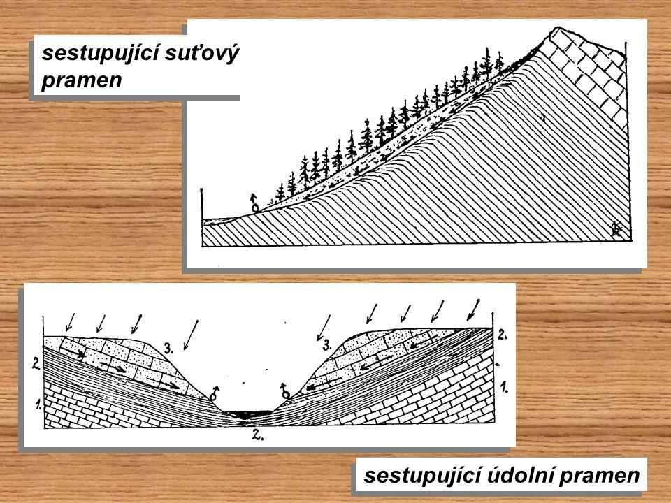 sestupující suťový pramen sestupující údolní pramen
