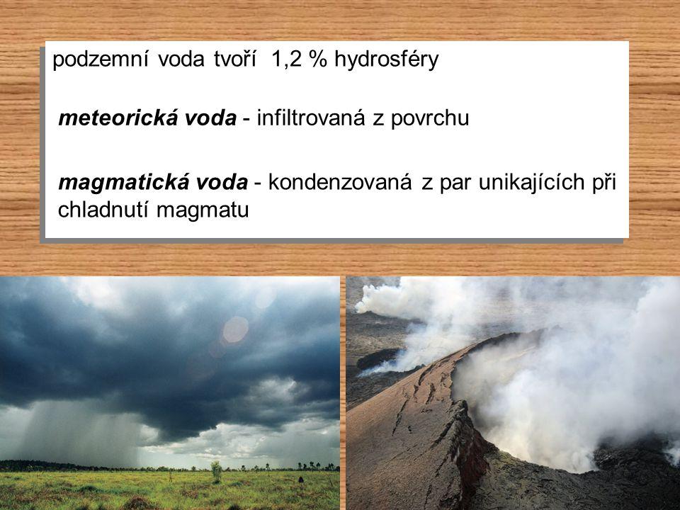 podzemní voda tvoří 1,2 % hydrosféry