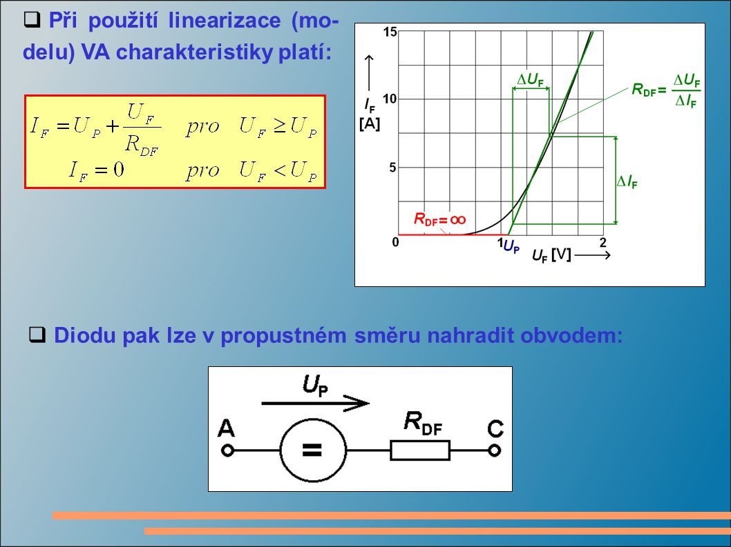 Při použití linearizace (mo-delu) VA charakteristiky platí: