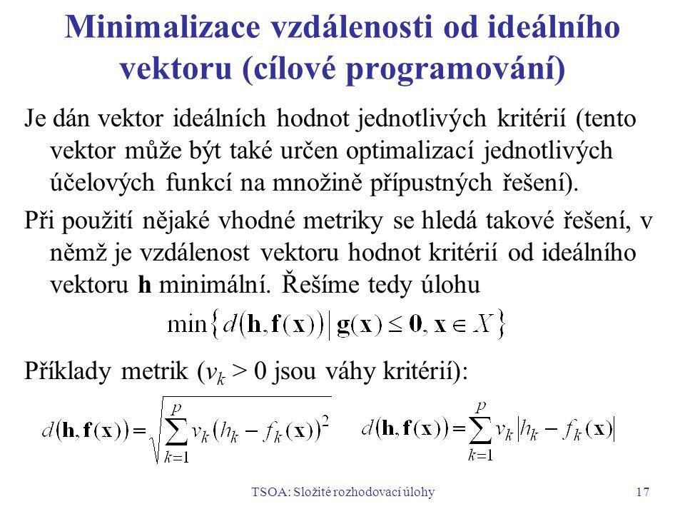 Minimalizace vzdálenosti od ideálního vektoru (cílové programování)