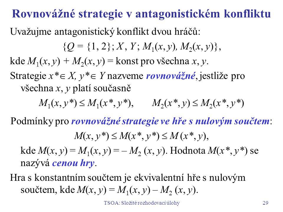 Rovnovážné strategie v antagonistickém konfliktu