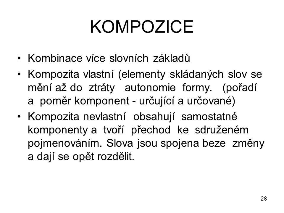KOMPOZICE Kombinace více slovních základů