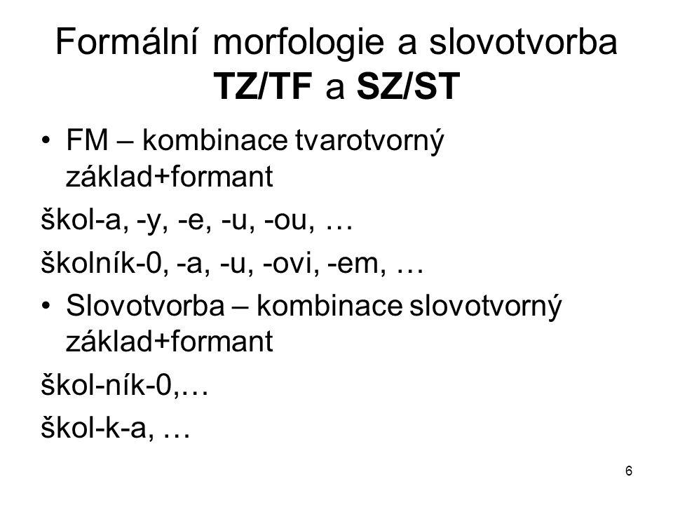 Formální morfologie a slovotvorba TZ/TF a SZ/ST
