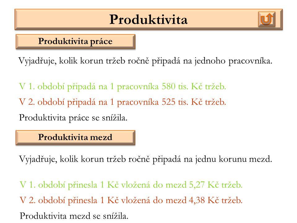 Produktivita Produktivita práce. Vyjadřuje, kolik korun tržeb ročně připadá na jednoho pracovníka.