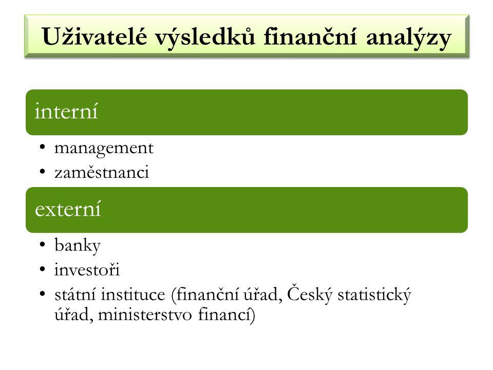 Uživatelé výsledků finanční analýzy