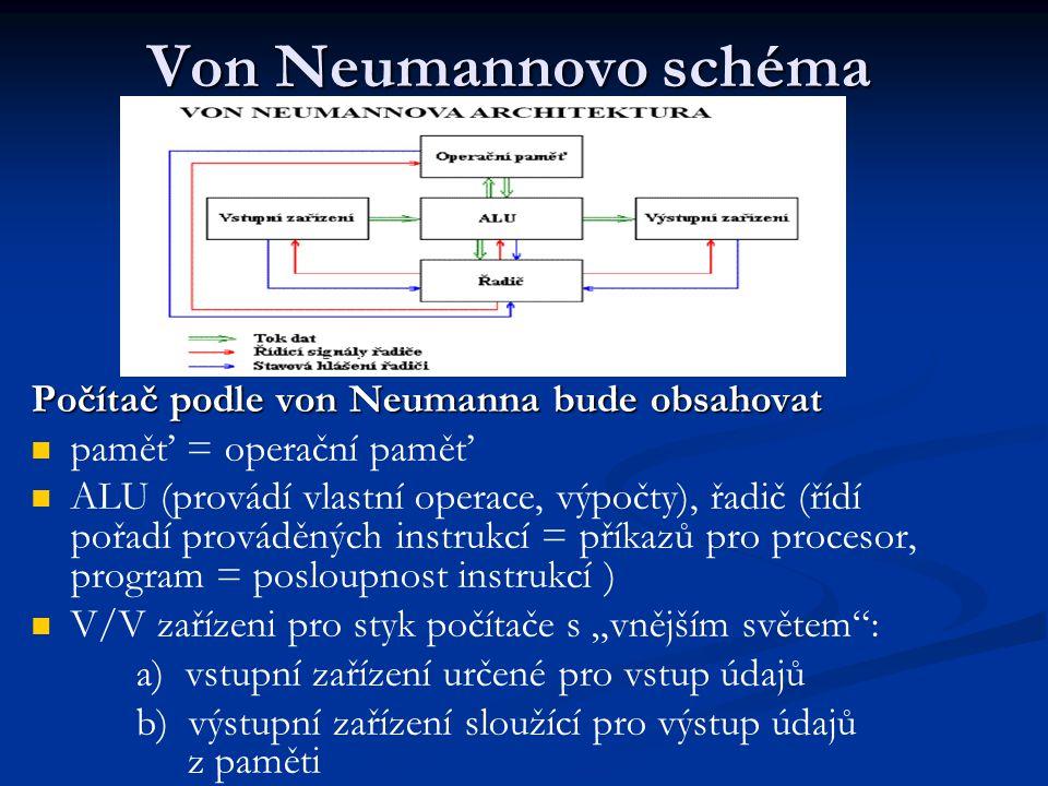 Von Neumannovo schéma Počítač podle von Neumanna bude obsahovat