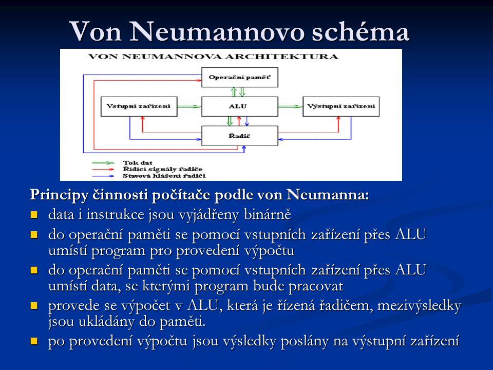 Von Neumannovo schéma Principy činnosti počítače podle von Neumanna: