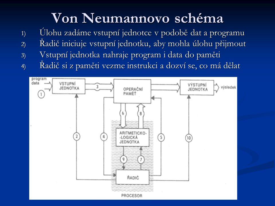 Von Neumannovo schéma Úlohu zadáme vstupní jednotce v podobě dat a programu. Řadič iniciuje vstupní jednotku, aby mohla úlohu přijmout.
