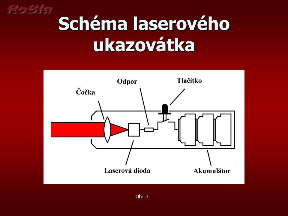 Schéma laserového ukazovátka